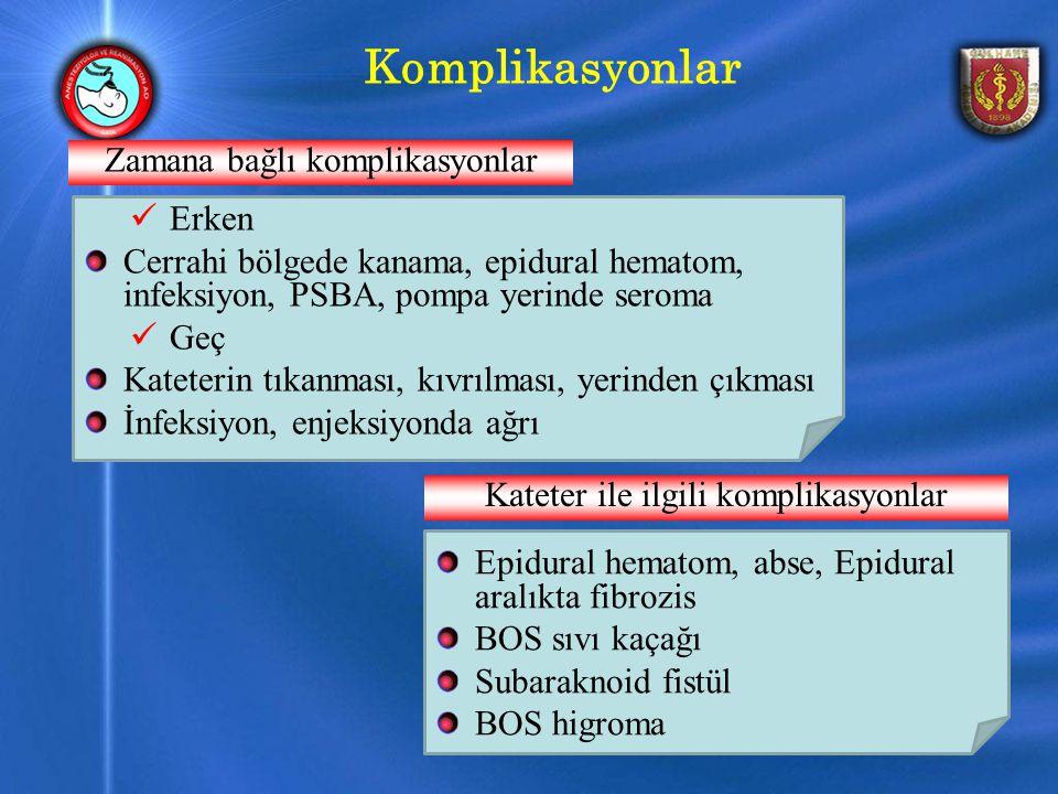 Komplikasyonlar Erken Cerrahi bölgede kanama, epidural hematom, infeksiyon, PSBA, pompa yerinde seroma Geç Kateterin tıkanması, kıvrılması, yerinden çıkması İnfeksiyon, enjeksiyonda ağrı Epidural hematom, abse, Epidural aralıkta fibrozis BOS sıvı kaçağı Subaraknoid fistül BOS higroma Zamana bağlı komplikasyonlar Kateter ile ilgili komplikasyonlar