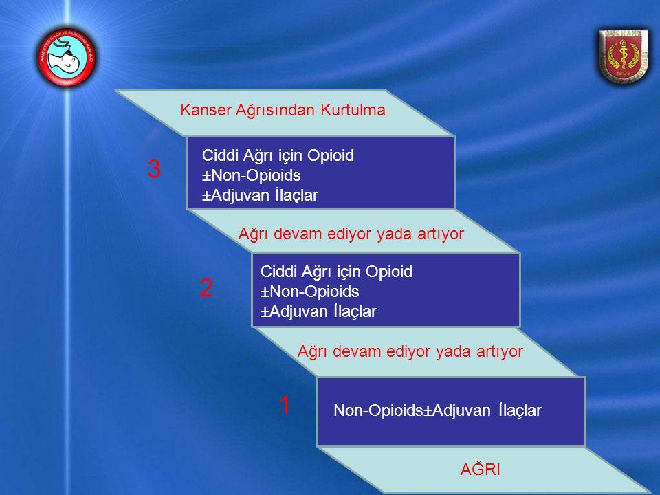 ÜÇÜNCÜSIRA Morfin,Hidromorfon yada fentanil/sufentanil ile 2 ya da daha fazla adjuvan Opiat+Lokal anestezik+Klonidin kullan ve; Spastisite,myoklanus yada nöropatik ağrı için baklofen Nöropatik ağrı için Bupivakain Adjuvan olarak ikinci opioid(hidrofilik/hipofilik) DÖRDÜNCÜ SIRA Morfin,Hidromorfon ya da fentanil/sufentanil ile 3 yada daha fazla adjuvan Ek olarak ikinci sıra adjuvan ekle; Kord kompresyonunda nöropatik ağrı için Ketamin Nöropatikağrı için midozolam Nöropatik ağrı için droperidol KANSER AĞRISINDA EN İYİ UYGULAMA ALGORİTMİ - 2