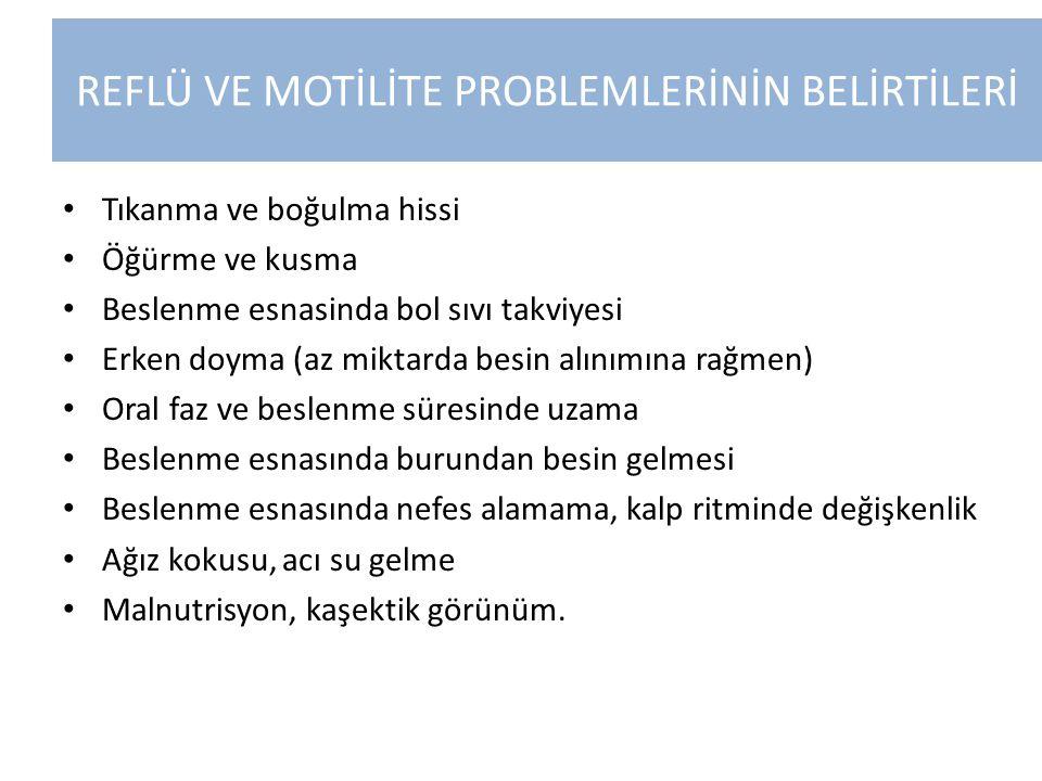 DEMİR N. 201416 Krikofarengeal Bar Reflü & motilite problemi Motilite
