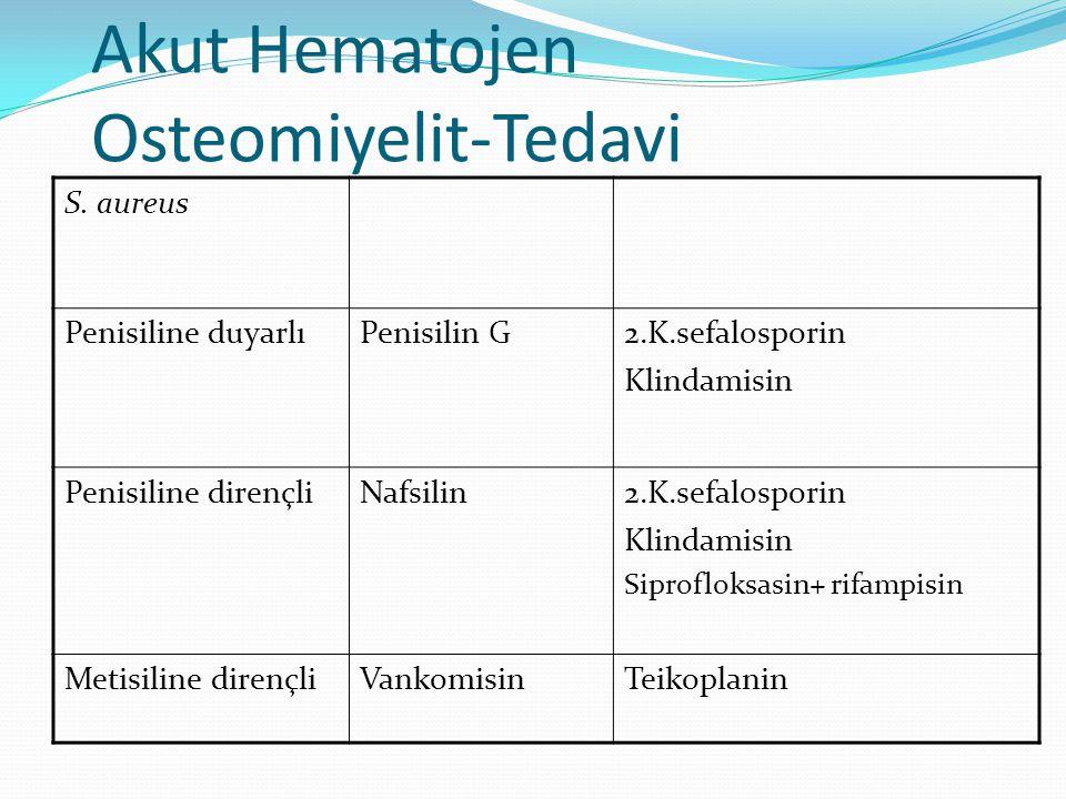 Akut Hematojen Osteomiyelit-Tedavi S. aureus Penisiline duyarlıPenisilin G2.K.sefalosporin Klindamisin Penisiline dirençliNafsilin2.K.sefalosporin Kli