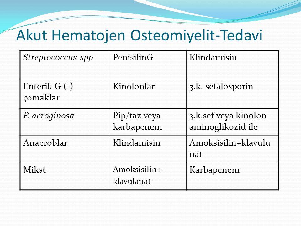 Akut Hematojen Osteomiyelit-Tedavi Streptococcus sppPenisilinGKlindamisin Enterik G (-) çomaklar Kinolonlar3.k. sefalosporin P. aeroginosaPip/taz veya