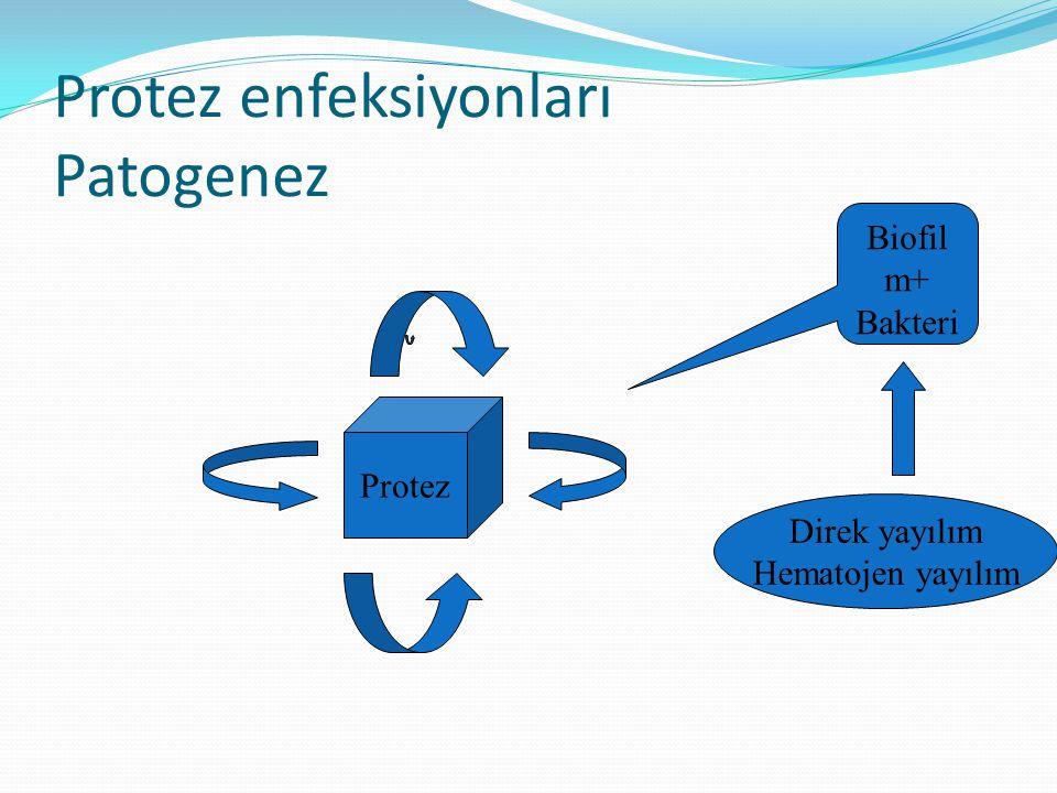 Protez enfeksiyonları Patogenez Protez Biofil m+ Bakteri Direk yayılım Hematojen yayılım