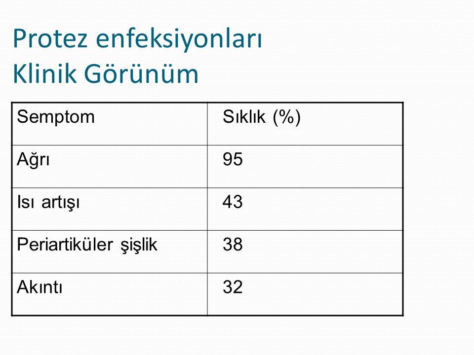 Protez enfeksiyonları Klinik Görünüm Semptom Sıklık (%) Ağrı 95 Isı artışı 43 Periartiküler şişlik 38 Akıntı 32