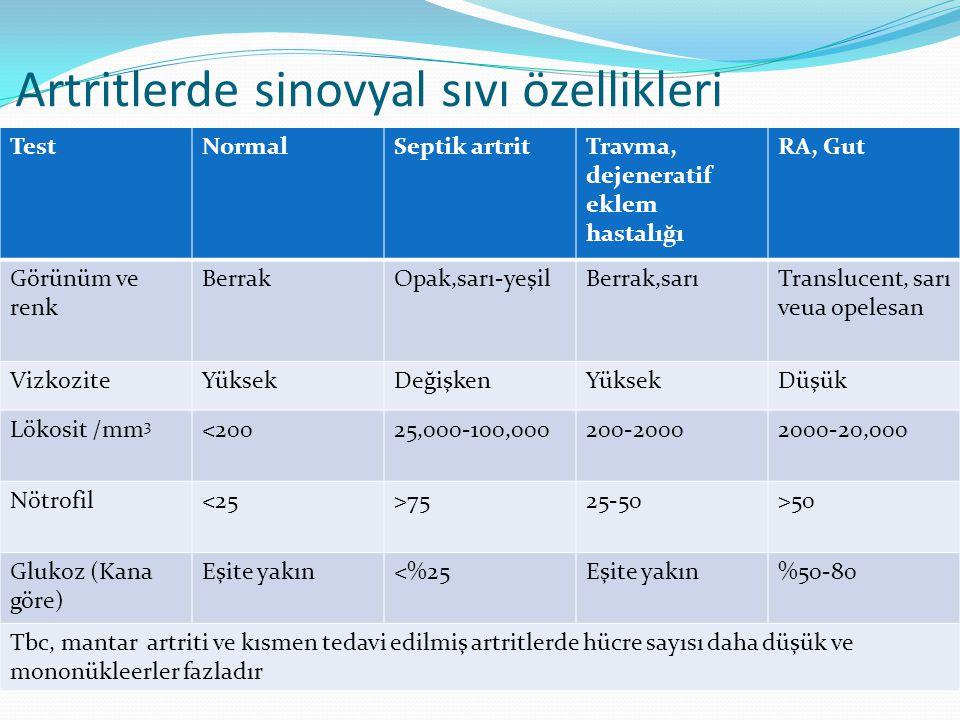 Artritlerde sinovyal sıvı özellikleri TestNormalSeptik artritTravma, dejeneratif eklem hastalığı RA, Gut Görünüm ve renk BerrakOpak,sarı-yeşilBerrak,sarıTranslucent, sarı veua opelesan VizkoziteYüksekDeğişkenYüksekDüşük Lökosit /mm 3 <20025,000-100,000200-20002000-20,000 Nötrofil<25>7525-50>50 Glukoz (Kana göre) Eşite yakın<%25Eşite yakın%50-80 Tbc, mantar artriti ve kısmen tedavi edilmiş artritlerde hücre sayısı daha düşük ve mononükleerler fazladır