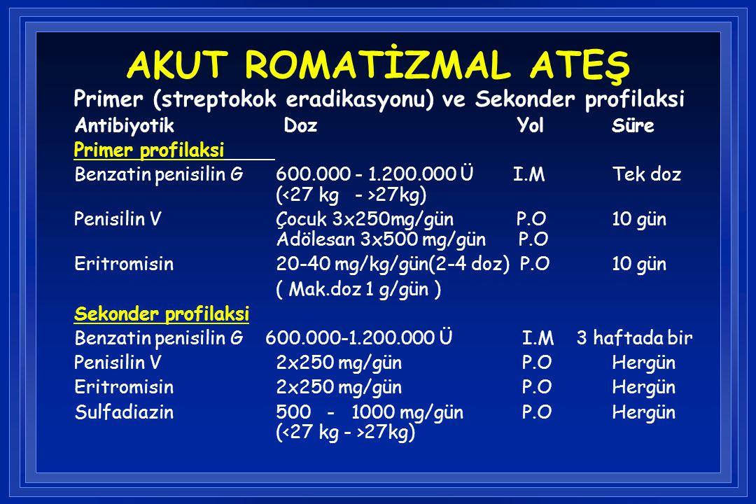 AKUT ROMATİZMAL ATEŞ Primer (streptokok eradikasyonu) ve Sekonder profilaksi Antibiyotik Doz Yol Süre Primer profilaksi Benzatin penisilin G 600.000 -