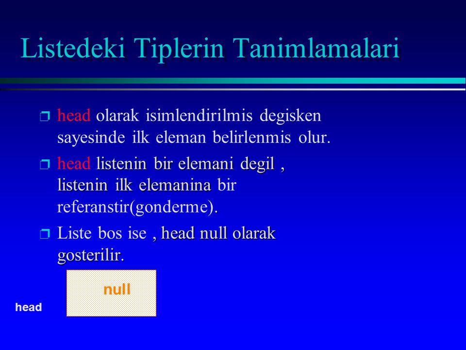 public IntNode(int initialData, IntNode initialLink) { data = initialEntry; link = initialLink; } Listenin basina bir eleman eklemek head 13 null head = new IntNode(13, head);