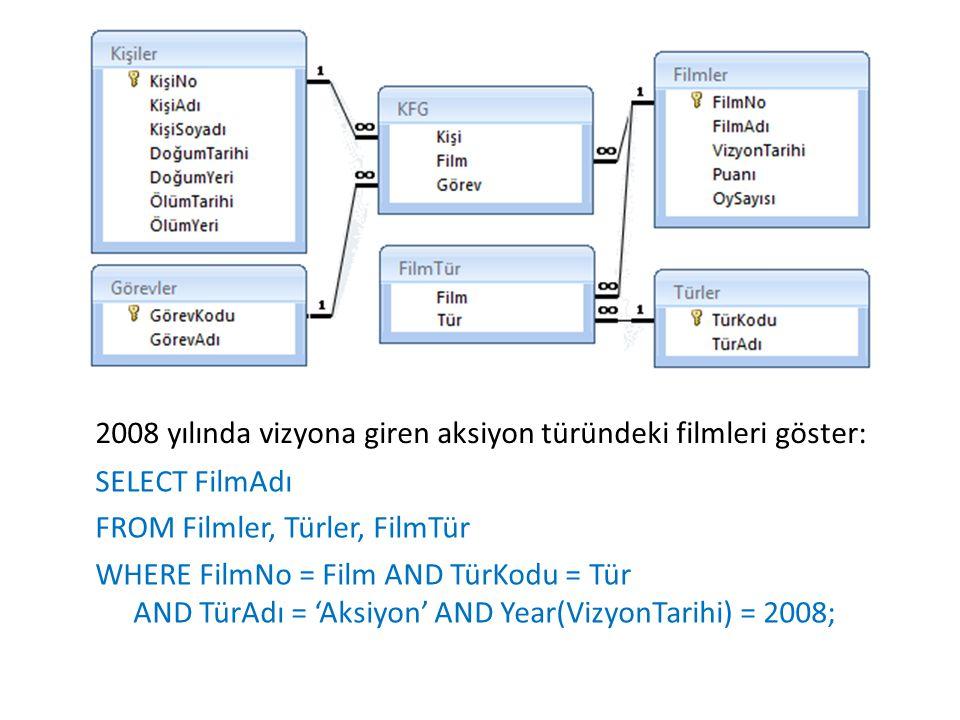 2008 yılında vizyona giren aksiyon türündeki filmleri göster: SELECT FilmAdı FROM Filmler, Türler, FilmTür WHERE FilmNo = Film AND TürKodu = Tür AND TürAdı = 'Aksiyon' AND Year(VizyonTarihi) = 2008;