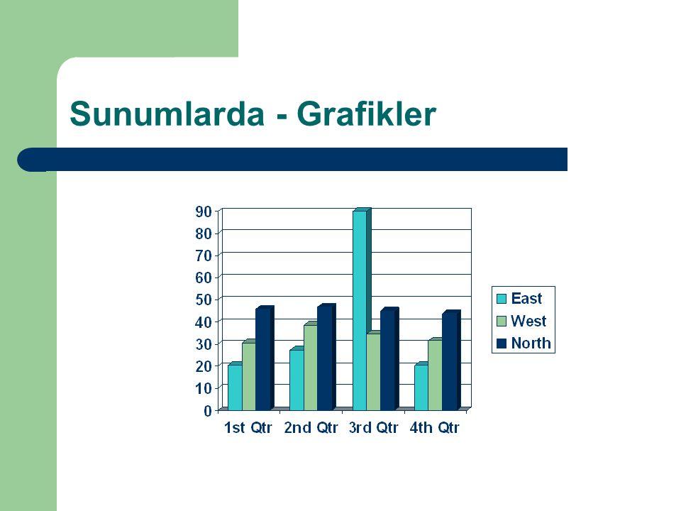 Sunumlarda - Grafikler
