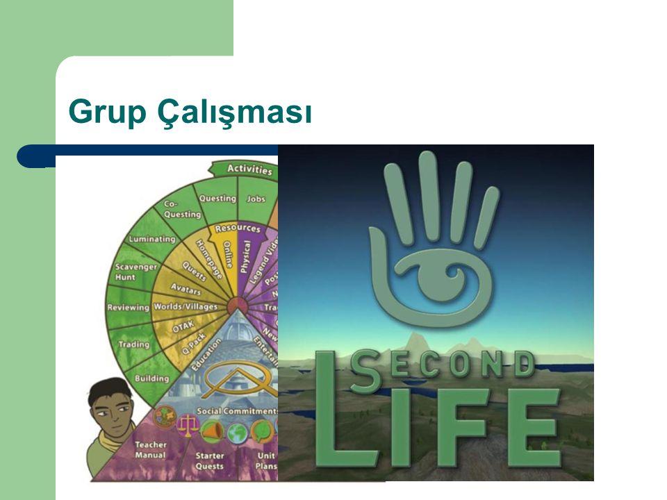 Grup Çalışması Fikir paylaşımı Değişik insan grupları ile çalışma Sosyal çevre edinme Kendi bilgisini yapılandırma