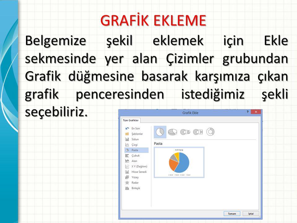 GRAFİK EKLEME Belgemize şekil eklemek için Ekle sekmesinde yer alan Çizimler grubundan Grafik düğmesine basarak karşımıza çıkan grafik penceresinden i