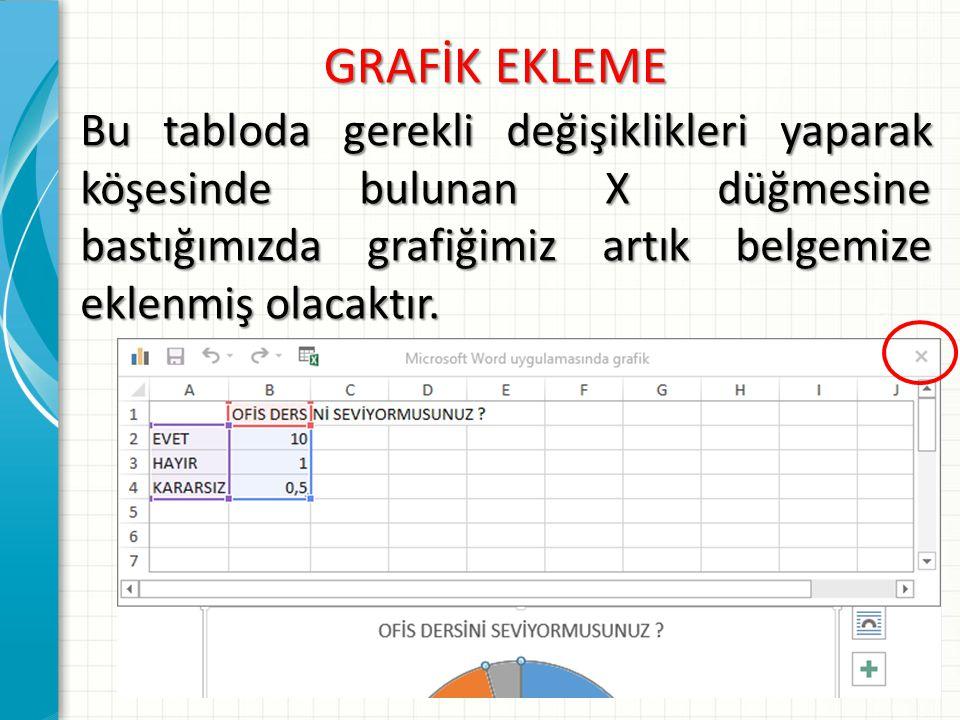 GRAFİK EKLEME Bu tabloda gerekli değişiklikleri yaparak köşesinde bulunan X düğmesine bastığımızda grafiğimiz artık belgemize eklenmiş olacaktır.