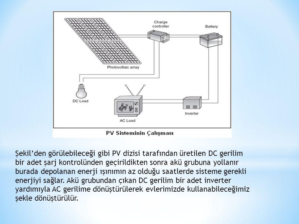 Şekil'den görülebileceği gibi PV dizisi tarafından üretilen DC gerilim bir adet şarj kontrolünden geçirildikten sonra akü grubuna yollanır burada depo