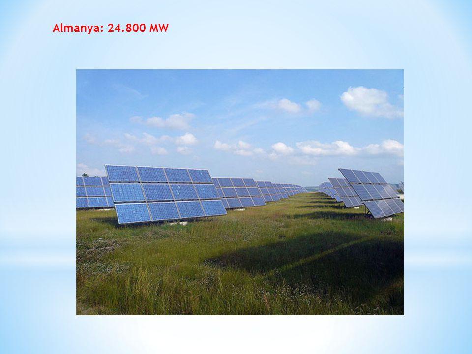 Almanya: 24.800 MW