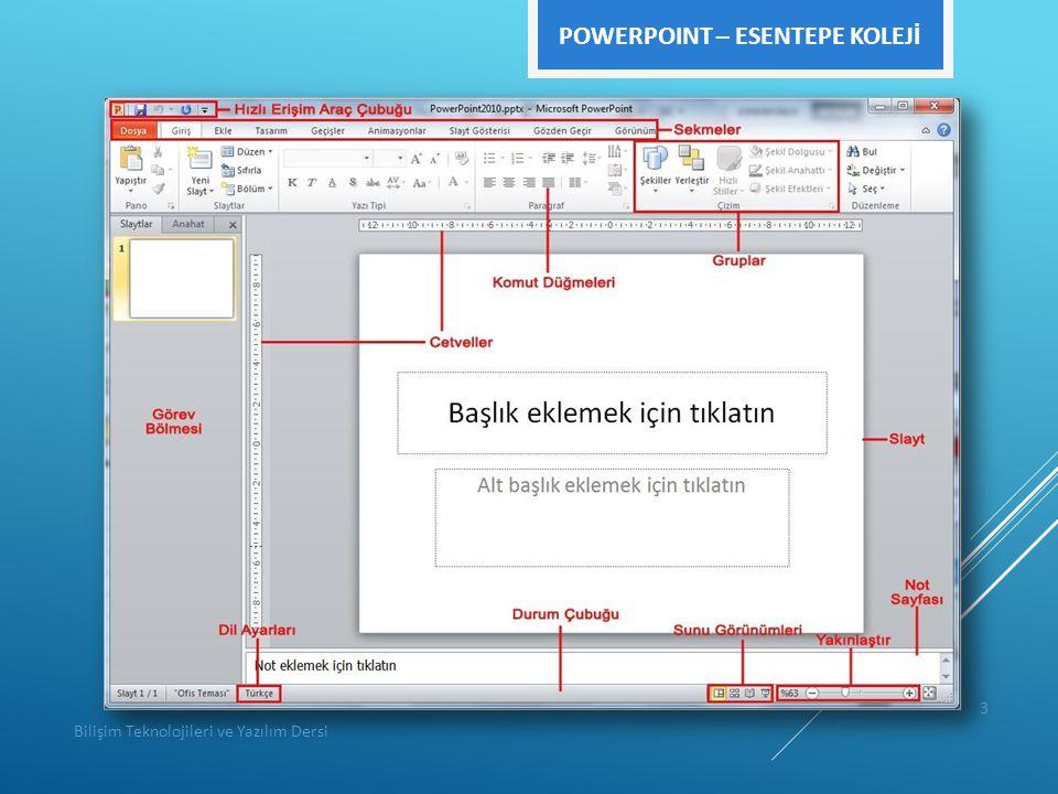 PowerPoint Sekmelerinin Tanıtımı o Dosya Sekmesi o Giriş Sekmesi o Ekle Sekmesi o Tasarım Sekmesi o Geçişler Sekmesi o Animasyonlar Sekmesi o Slayt Gösterisi Sekmesi o Gözden Geçir Sekmesi o Görünüm Sekmesi POWERPOINT – ESENTEPE KOLEJİ Bilişim Teknolojileri ve Yazılım Dersi 4