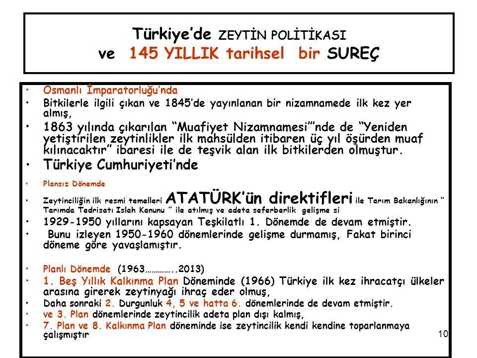 10 Türkiye'de ZEYTİN POLİTİKASI ve 145 YILLIK tarihsel bir SUREÇ Osmanlı İmparatorluğu'nda Bitkilerle ilgili çıkan ve 1845'de yayınlanan bir nizamname