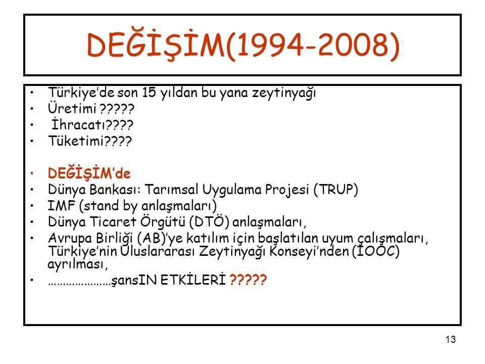 13 DEĞİŞİM(1994-2008) Türkiye'de son 15 yıldan bu yana zeytinyağı Üretimi ????? İhracatı???? Tüketimi???? DEĞİŞİM'de Dünya Bankası: Tarımsal Uygulama