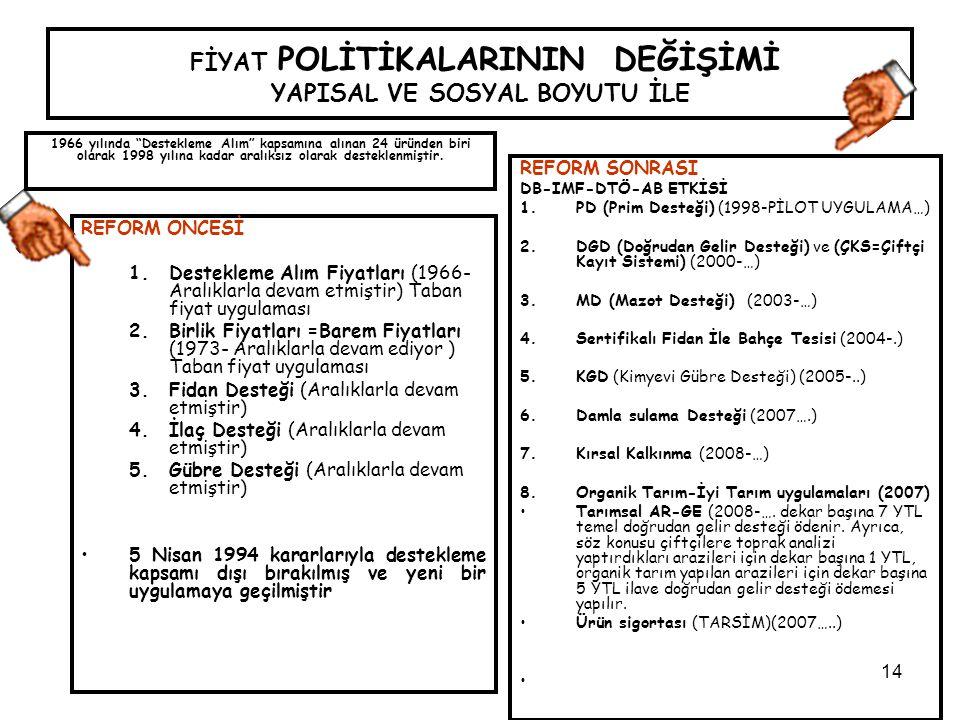 14 FİYAT POLİTİKALARININ DEĞİŞİMİ YAPISAL VE SOSYAL BOYUTU İLE REFORM ONCESİ. 1.Destekleme Alım Fiyatları (1966- Aralıklarla devam etmiştir) Taban fiy