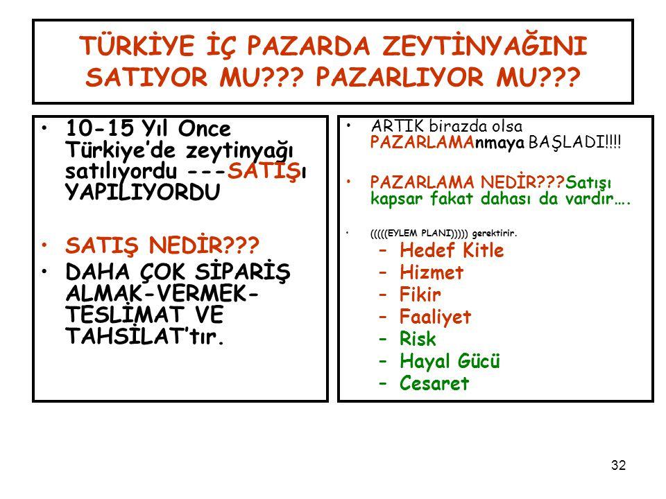 32 TÜRKİYE İÇ PAZARDA ZEYTİNYAĞINI SATIYOR MU??? PAZARLIYOR MU??? 10-15 Yıl Once Türkiye'de zeytinyağı satılıyordu ---SATIŞı YAPILIYORDU SATIŞ NEDİR??
