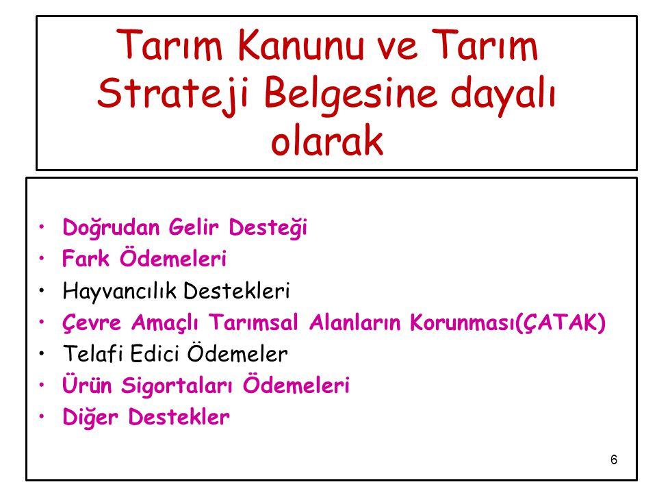 27 Türkiye'de Zeytinyağı Tüketimi