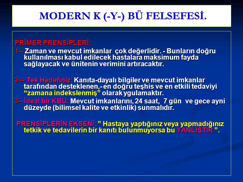 MODERN K (-Y-) BÜ FELSEFESİ. MODERN K (-Y-) BÜ FELSEFESİ. PRİMER PRENSİPLERİ: 1-- Zaman ve mevcut imkanlar çok değerlidir. - Bunların doğru kullanılma