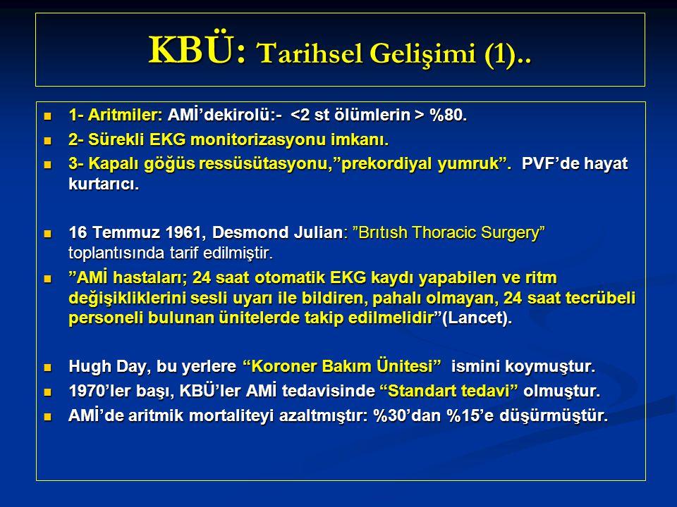 KBÜ: Tarihsel Gelişimi (1).. 1- Aritmiler: AMİ'dekirolü:- %80. 1- Aritmiler: AMİ'dekirolü:- %80. 2- Sürekli EKG monitorizasyonu imkanı. 2- Sürekli EKG