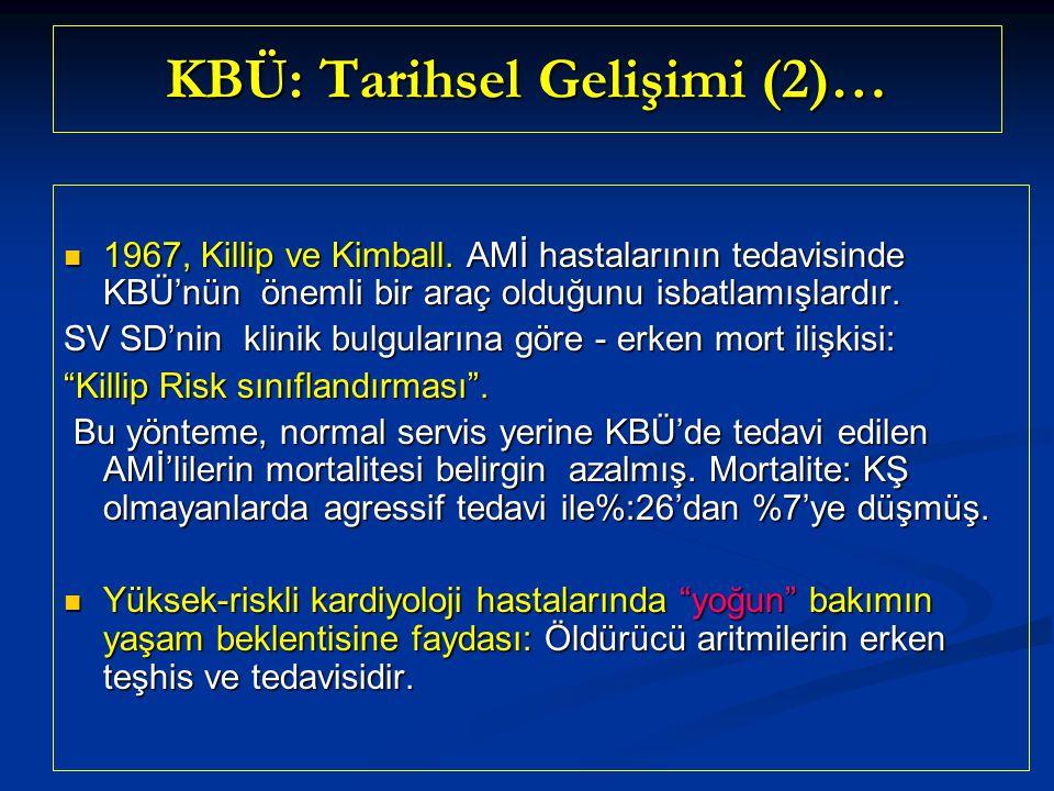 KBÜ: Tarihsel Gelişimi (2)… 1967, Killip ve Kimball. AMİ hastalarının tedavisinde KBÜ'nün önemli bir araç olduğunu isbatlamışlardır. 1967, Killip ve K