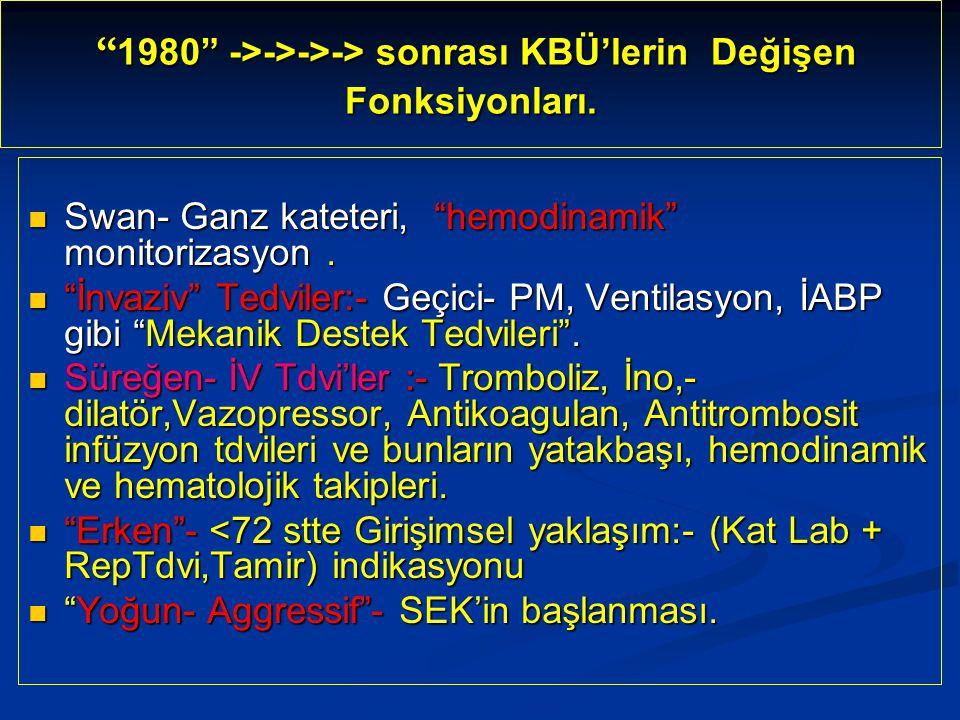 """"""" 1980"""" ->->->-> sonrası KBÜ'lerin Değişen Fonksiyonları. """" 1980"""" ->->->-> sonrası KBÜ'lerin Değişen Fonksiyonları. Swan- Ganz kateteri, """"hemodinamik"""""""