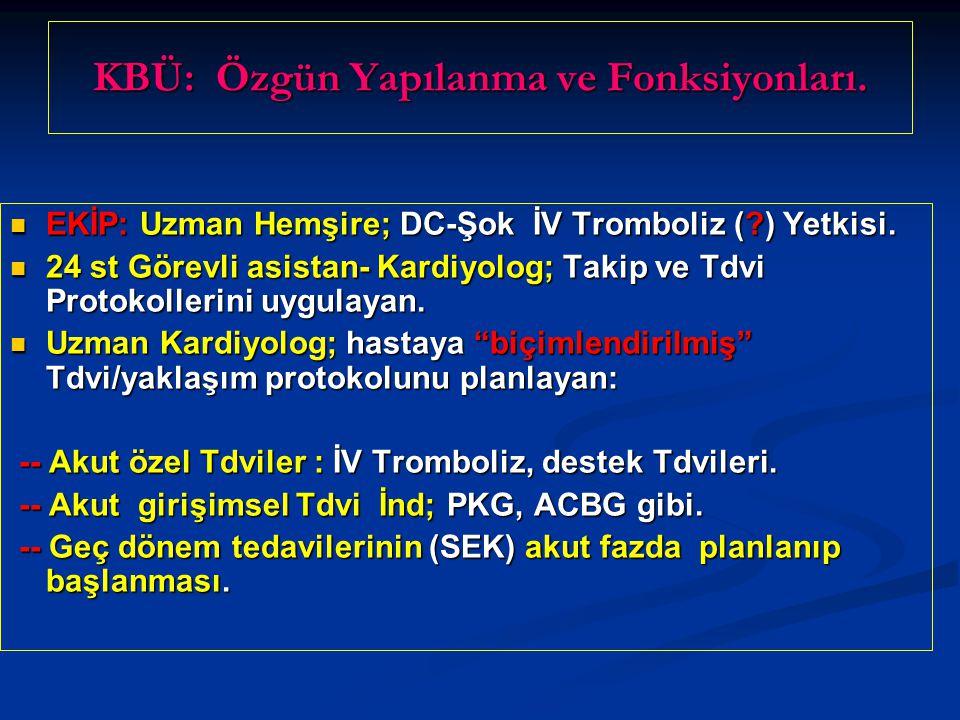 KBÜ'nün: Kardiyoloji Bilmine Katkıları.Trombokardiyoloji (FTT).