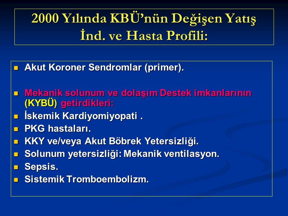 2000 Yılında KBÜ'nün Değişen Yatış İnd. ve Hasta Profili: Akut Koroner Sendromlar (primer). Akut Koroner Sendromlar (primer). Mekanik solunum ve dolaş