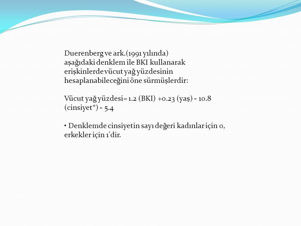 Duerenberg ve ark.(1991 yılında) aşağıdaki denklem ile BKI kullanarak erişkinlerde vücut yağ yüzdesinin hesaplanabileceğini öne sürmüşlerdir: Vücut ya