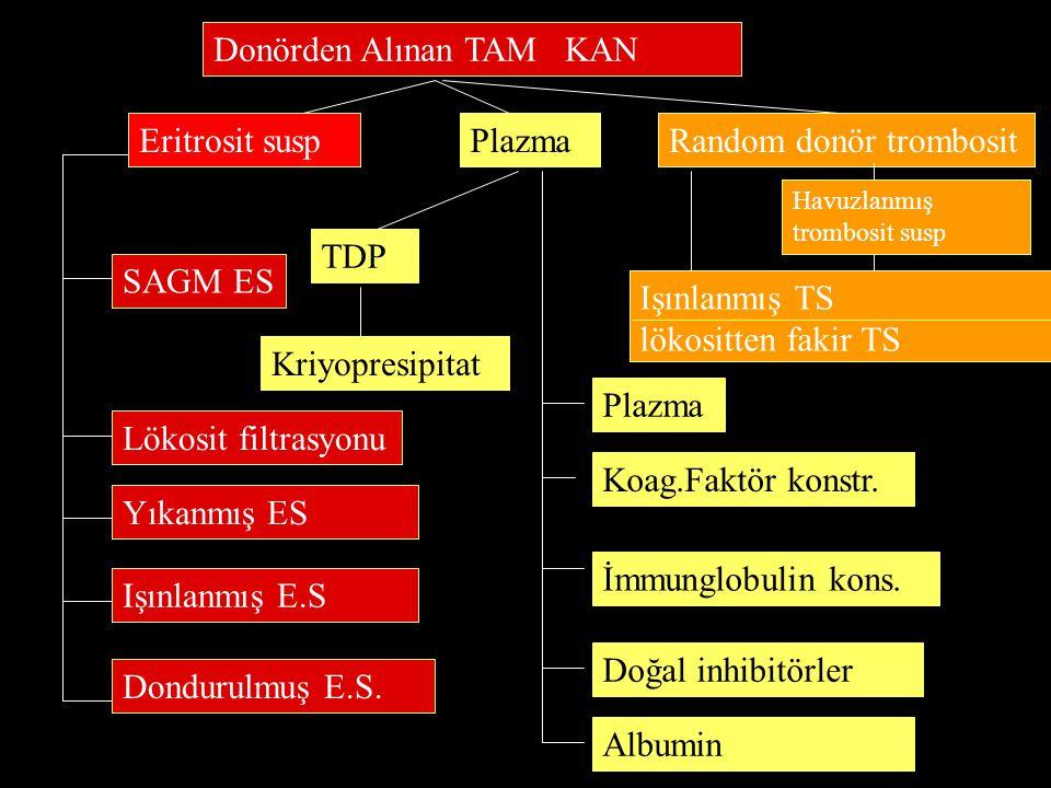 Trombosit transfüzyonu Özel durumlar: –Trombotik trombositopenik purpura: kontrendikedir, sadece hayatı tehdit eden kanamalarda kullanılır –İmmun trombositopenik purpura : Rutin olarak transfüzyon yapılmaz, etkisizdir.Sadece hayatı tehdit eden kanamalarda kullanılması zorunlu olabilir.