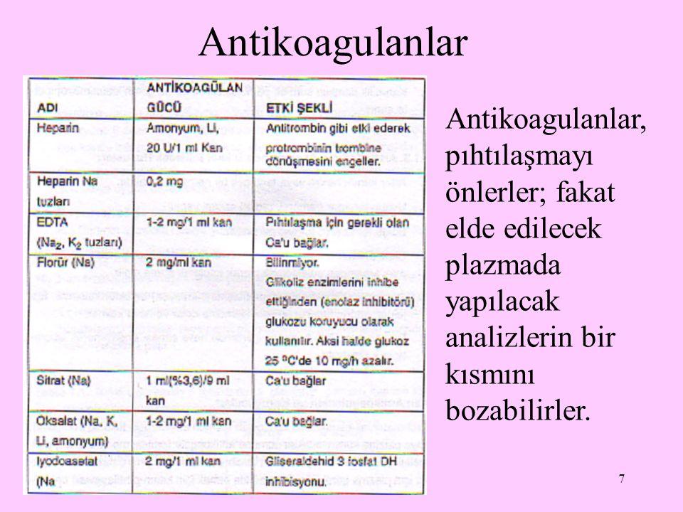 7 Antikoagulanlar Antikoagulanlar, pıhtılaşmayı önlerler; fakat elde edilecek plazmada yapılacak analizlerin bir kısmını bozabilirler.