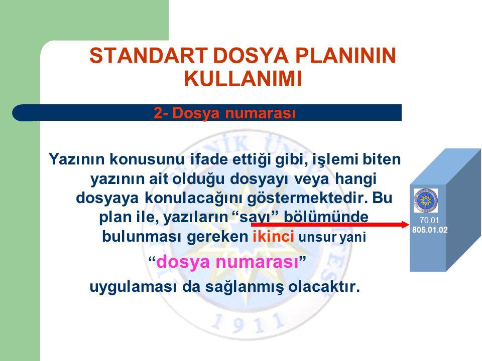 STANDART DOSYA PLANININ KULLANIMI 2- Dosya numarası Yazının konusunu ifade ettiği gibi, işlemi biten yazının ait olduğu dosyayı veya hangi dosyaya kon
