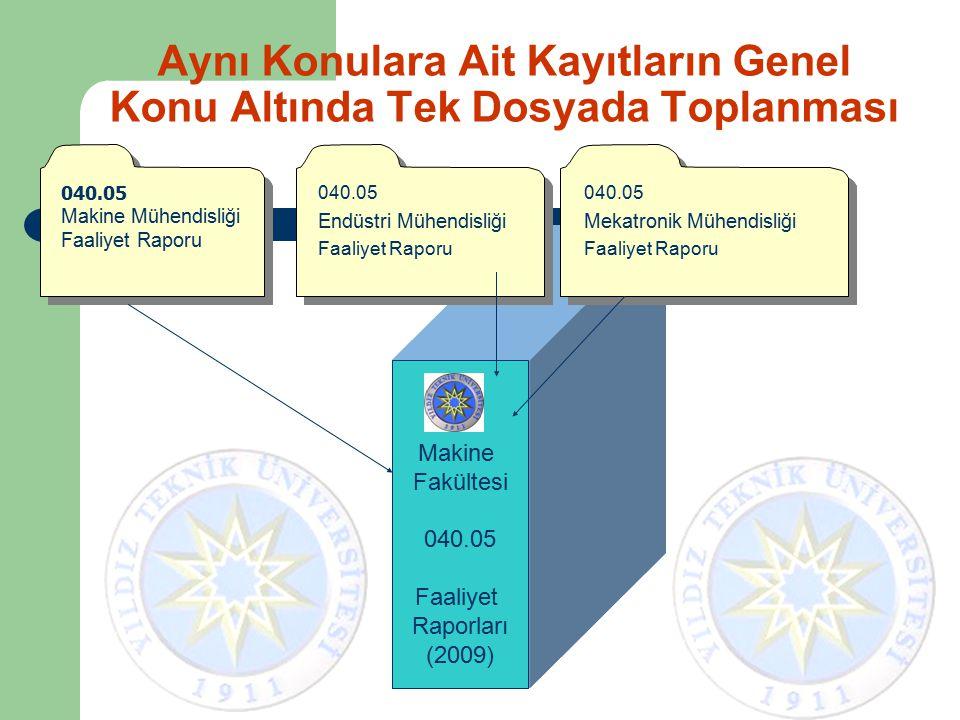 Aynı Konulara Ait Kayıtların Genel Konu Altında Tek Dosyada Toplanması 040.05 Makine Mühendisliği Faaliyet Raporu 040.05 Makine Mühendisliği Faaliyet