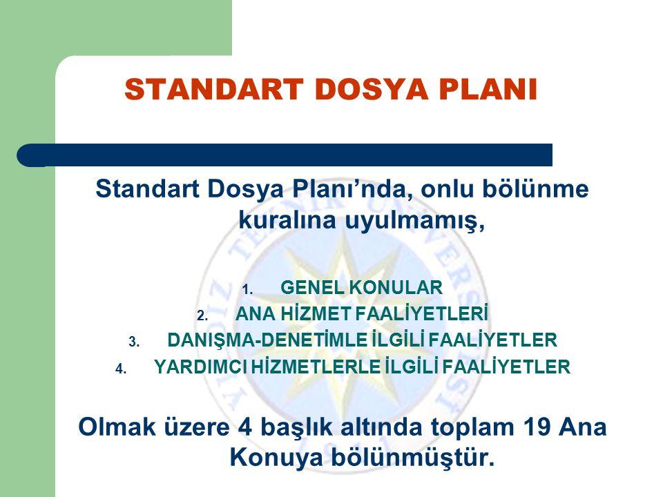 STANDART DOSYA PLANININ KULLANIMI 2- Dosya numarası Yazının konusunu ifade ettiği gibi, işlemi biten yazının ait olduğu dosyayı veya hangi dosyaya konulacağını göstermektedir.