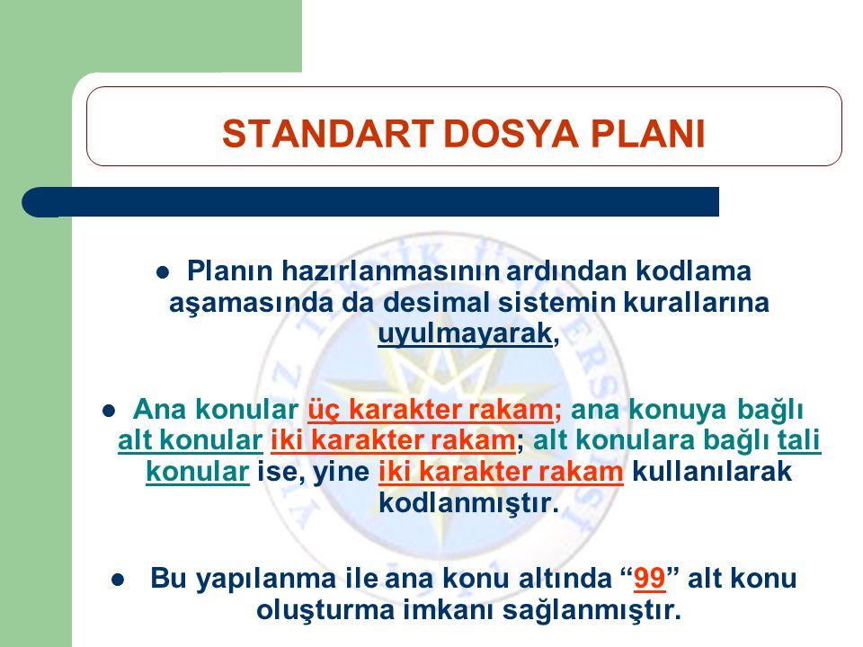 STANDART DOSYA PLANI Planın hazırlanmasının ardından kodlama aşamasında da desimal sistemin kurallarına uyulmayarak, Ana konular üç karakter rakam; an