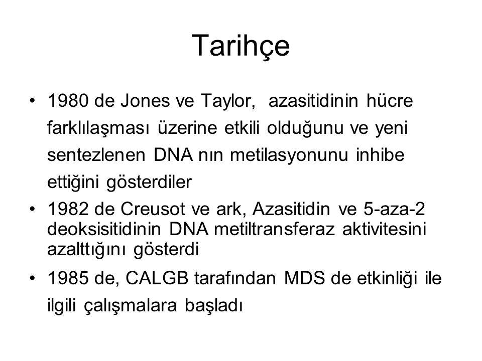 Tarihçe 1980 de Jones ve Taylor, azasitidinin hücre farklılaşması üzerine etkili olduğunu ve yeni sentezlenen DNA nın metilasyonunu inhibe ettiğini gösterdiler 1982 de Creusot ve ark, Azasitidin ve 5-aza-2 deoksisitidinin DNA metiltransferaz aktivitesini azalttığını gösterdi 1985 de, CALGB tarafından MDS de etkinliği ile ilgili çalışmalara başladı