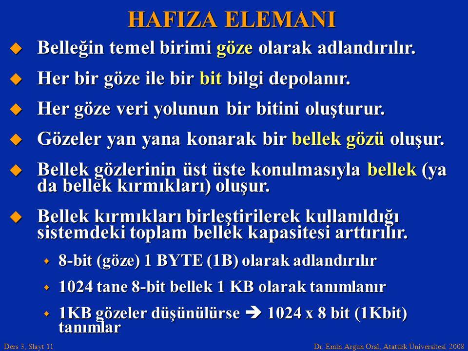Dr. Emin Argun Oral, Atatürk Üniversitesi 2008 Ders 3, Slayt 11 HAFIZA ELEMANI  Belleğin temel birimi göze olarak adlandırılır.  Her bir göze ile bi
