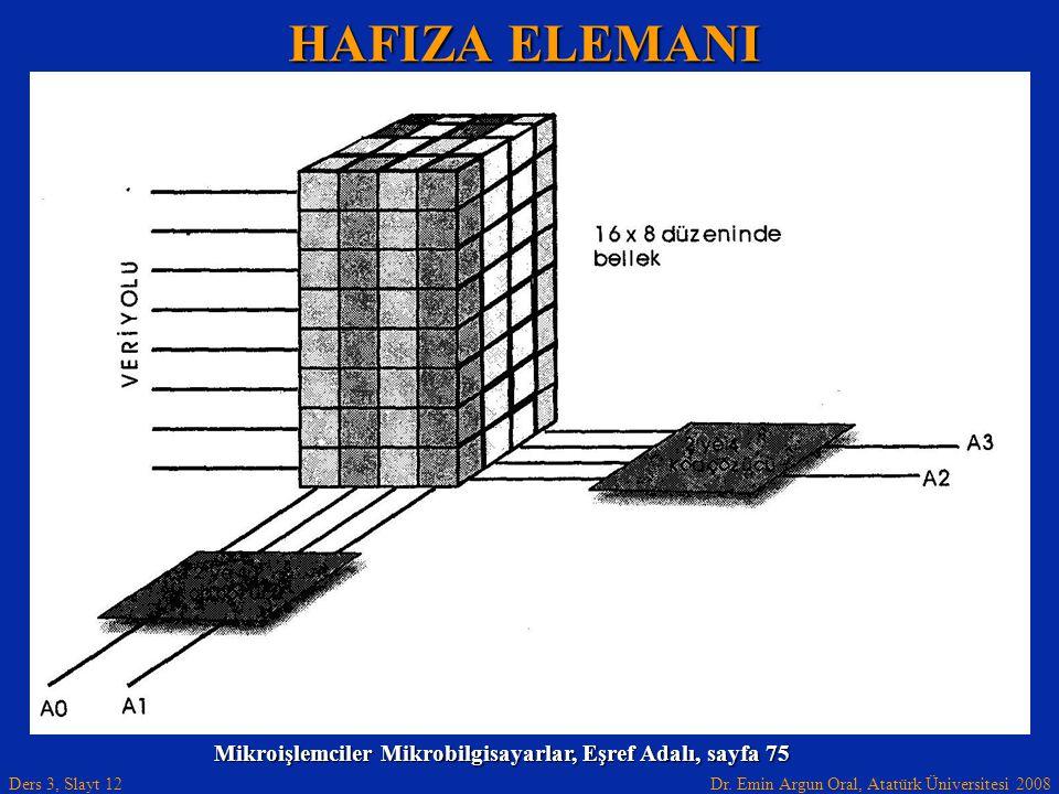 Dr. Emin Argun Oral, Atatürk Üniversitesi 2008 Ders 3, Slayt 12 HAFIZA ELEMANI Mikroişlemciler Mikrobilgisayarlar, Eşref Adalı, sayfa 75