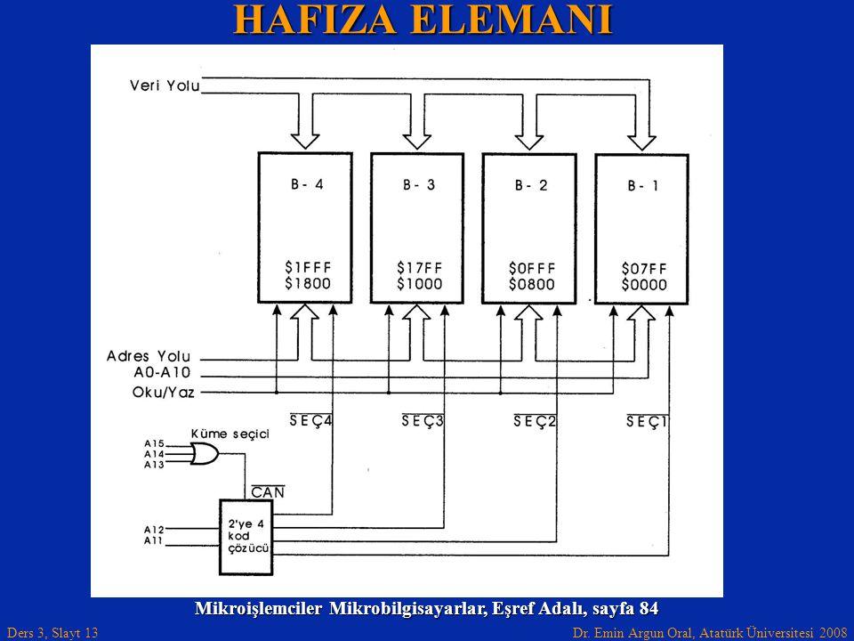 Dr. Emin Argun Oral, Atatürk Üniversitesi 2008 Ders 3, Slayt 13 HAFIZA ELEMANI Mikroişlemciler Mikrobilgisayarlar, Eşref Adalı, sayfa 84