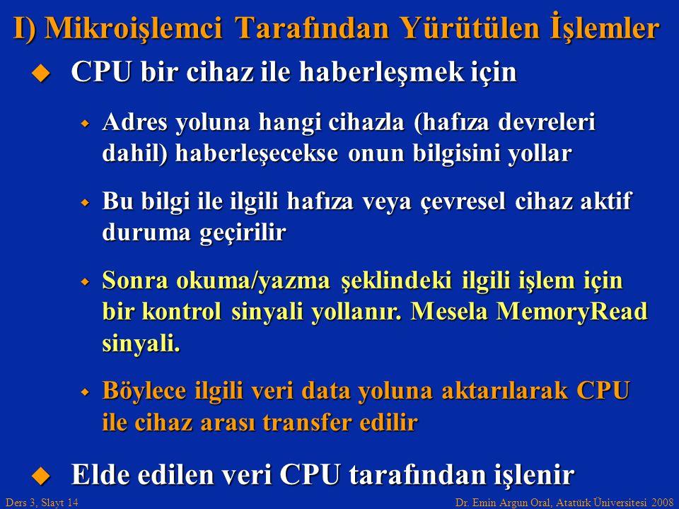 Dr. Emin Argun Oral, Atatürk Üniversitesi 2008 Ders 3, Slayt 14  CPU bir cihaz ile haberleşmek için  Adres yoluna hangi cihazla (hafıza devreleri da