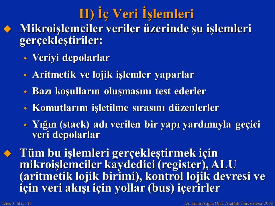 Dr. Emin Argun Oral, Atatürk Üniversitesi 2008 Ders 3, Slayt 15  Mikroişlemciler veriler üzerinde şu işlemleri gerçekleştiriler:  Veriyi depolarlar
