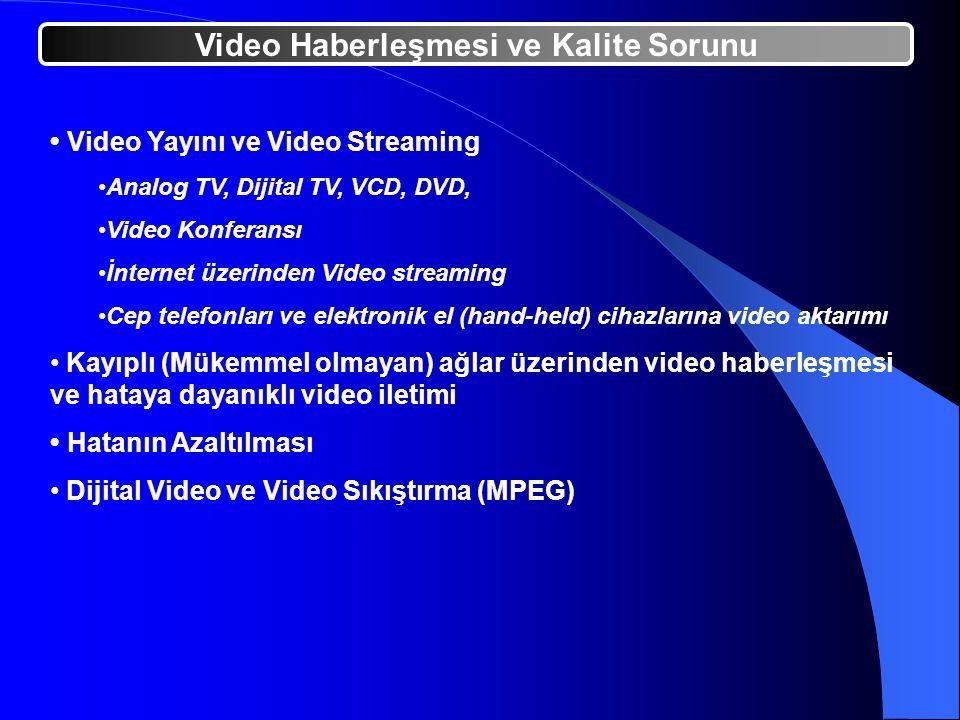Video Yayını ve Video Streaming Analog TV, Dijital TV, VCD, DVD, Video Konferansı İnternet üzerinden Video streaming Cep telefonları ve elektronik el (hand-held) cihazlarına video aktarımı Kayıplı (Mükemmel olmayan) ağlar üzerinden video haberleşmesi ve hataya dayanıklı video iletimi Hatanın Azaltılması Dijital Video ve Video Sıkıştırma (MPEG) Video Haberleşmesi ve Kalite Sorunu