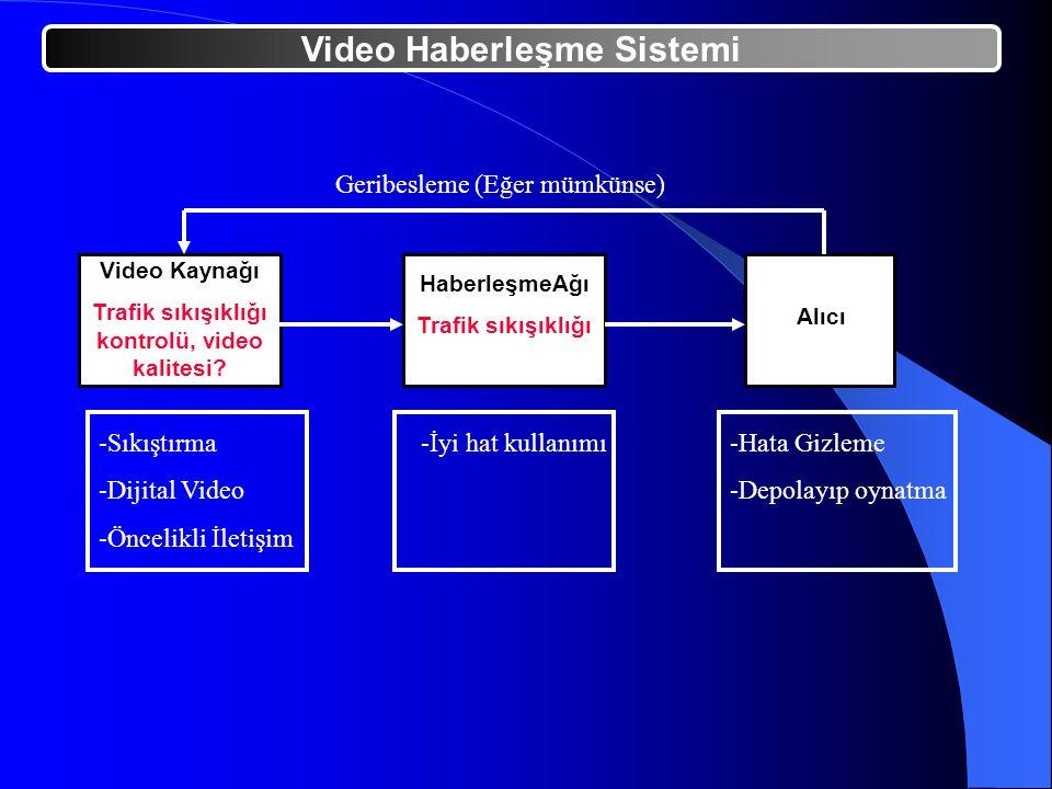 Video Kaynağı Trafik sıkışıklığı kontrolü, video kalitesi.