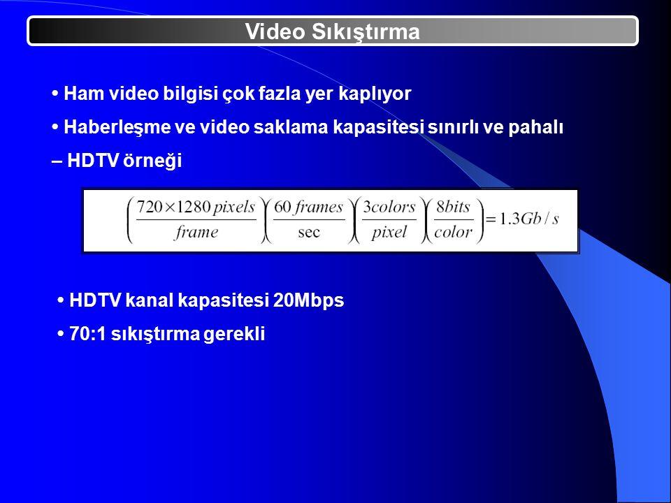 Video Sıkıştırma Ham video bilgisi çok fazla yer kaplıyor Haberleşme ve video saklama kapasitesi sınırlı ve pahalı – HDTV örneği HDTV kanal kapasitesi 20Mbps 70:1 sıkıştırma gerekli