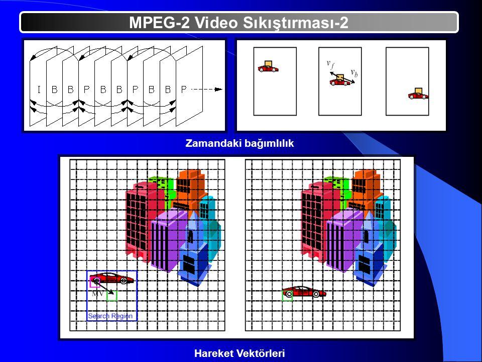 Zamandaki bağımlılık Hareket Vektörleri MPEG-2 Video Sıkıştırması-2