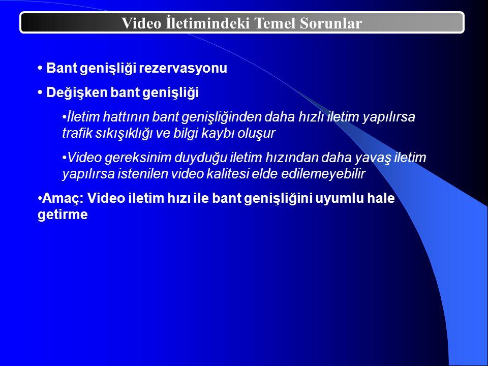 Video İletimindeki Temel Sorunlar Bant genişliği rezervasyonu Değişken bant genişliği İletim hattının bant genişliğinden daha hızlı iletim yapılırsa trafik sıkışıklığı ve bilgi kaybı oluşur Video gereksinim duyduğu iletim hızından daha yavaş iletim yapılırsa istenilen video kalitesi elde edilemeyebilir Amaç: Video iletim hızı ile bant genişliğini uyumlu hale getirme