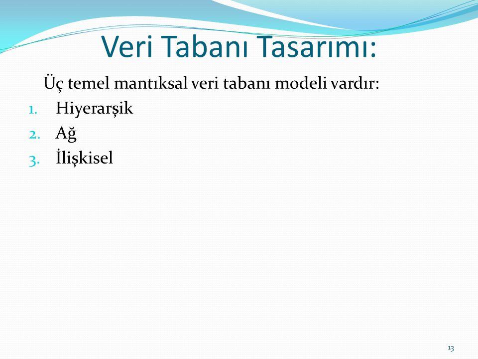 Veri Tabanı Tasarımı: Üç temel mantıksal veri tabanı modeli vardır: 1. Hiyerarşik 2. Ağ 3. İlişkisel 13