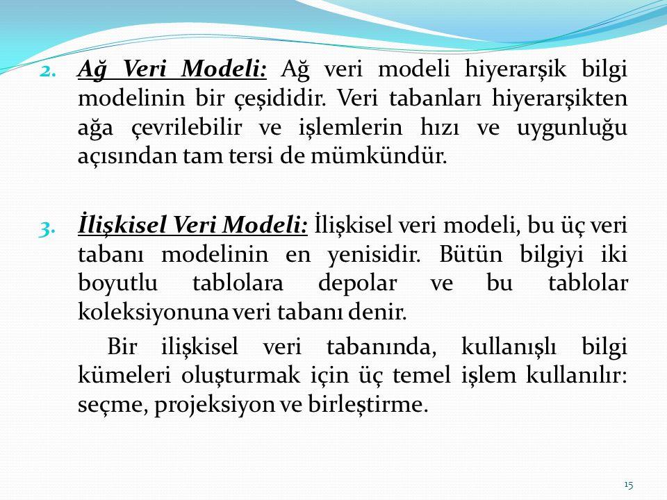 2. Ağ Veri Modeli: Ağ veri modeli hiyerarşik bilgi modelinin bir çeşididir. Veri tabanları hiyerarşikten ağa çevrilebilir ve işlemlerin hızı ve uygunl