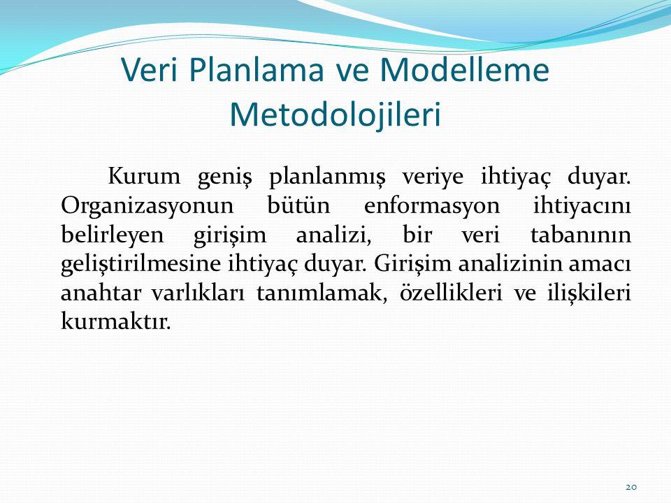 Veri Planlama ve Modelleme Metodolojileri Kurum geniş planlanmış veriye ihtiyaç duyar. Organizasyonun bütün enformasyon ihtiyacını belirleyen girişim